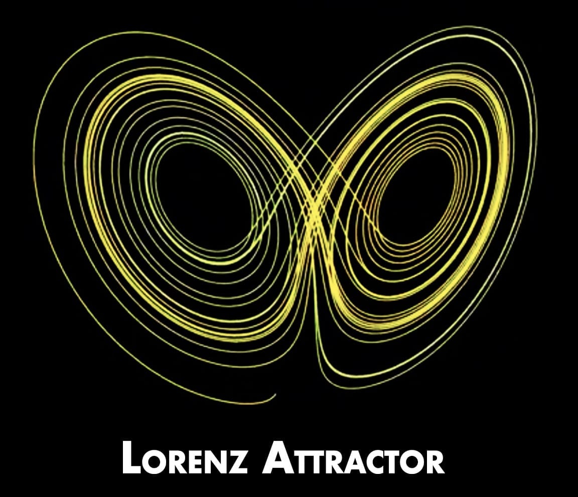 Lorenz-attractor-still