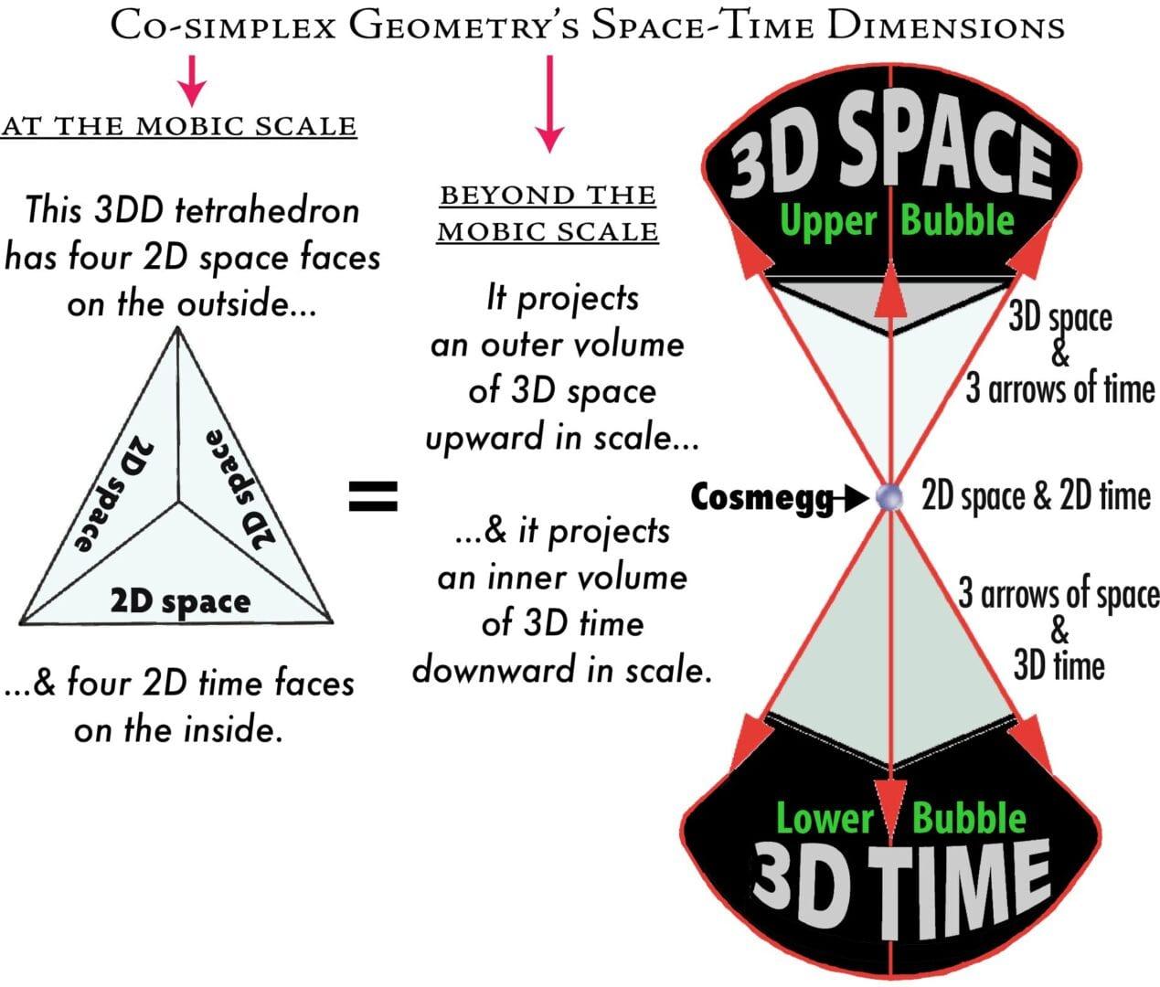 6-3DD-Tetrahedron-Hourglass-web