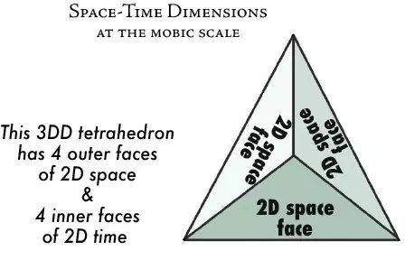 5-3DD-Tetrahedron-web